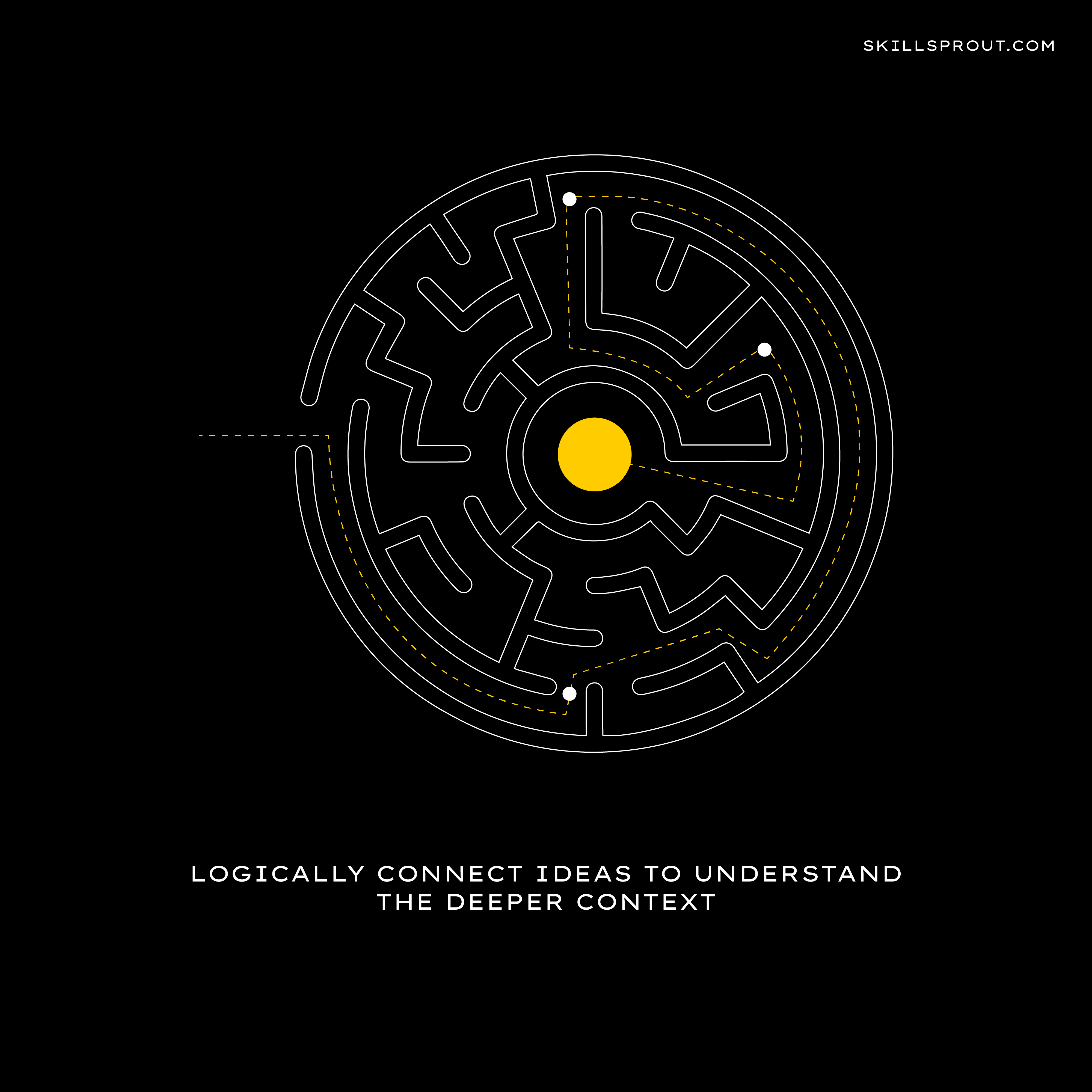 Critical thinking is logically connecting ideas to understand the deeper context.